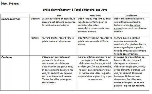 Comment construire une grille d 39 analyse la r ponse est sur - Grille indiciaire adjoint technique 2014 ...